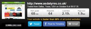 Pingdom Speed AsdaTyres
