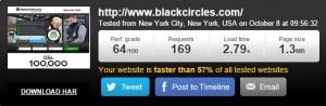 Pingdom Speed Blackcircles