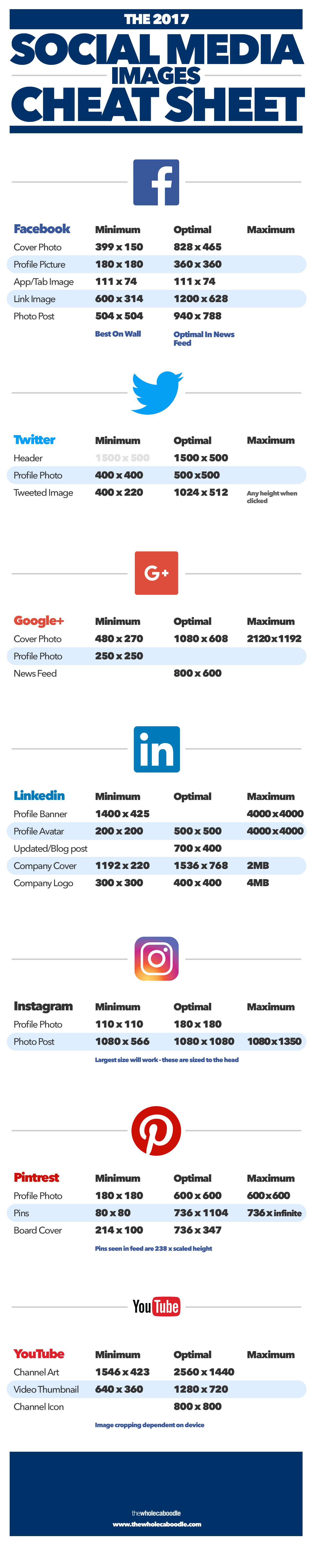 Social Media Image Cheat Sheet - Infographic